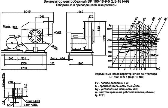 Вентилятор ВР 160-18 (Ц8-18) размеры, аэродинамические характеристики