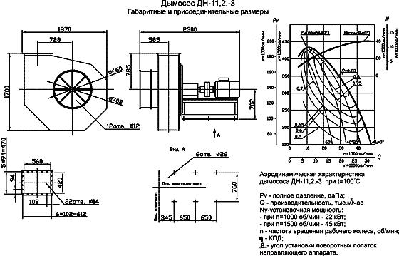 Дымосос Д и ДН одностороннего всасывания размеры, аэродинамические характеристики