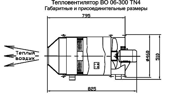 Тепловентилятор В 06-300 TN размеры, аэродинамические характеристики