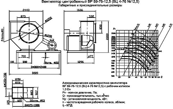 Вентилятор ВР 89-76 (ВЦ 4-76) размеры, аэродинамические характеристики