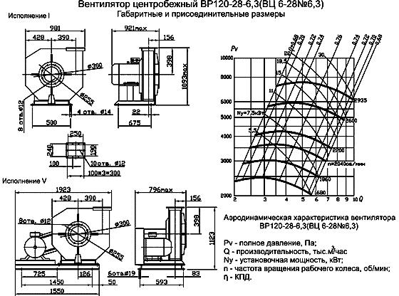 Вентилятор ВР 120-28 (ВЦ 6-28) размеры, аэродинамические характеристики