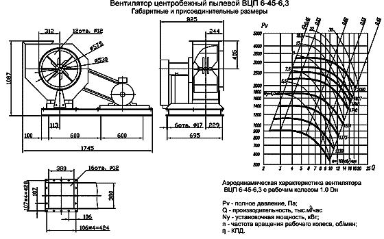 Вентилятор ВЦП 6-45 размеры, аэродинамические характеристики