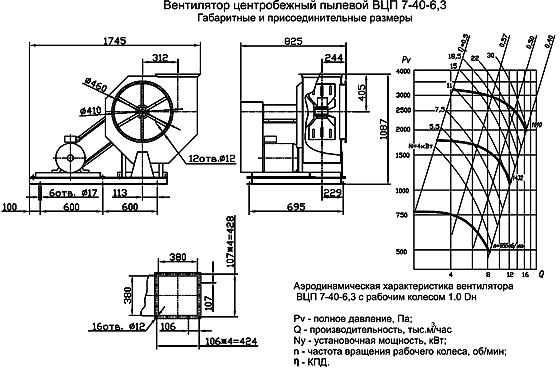 Вентилятор ВЦП 7-40 размеры, аэродинамические характеристики