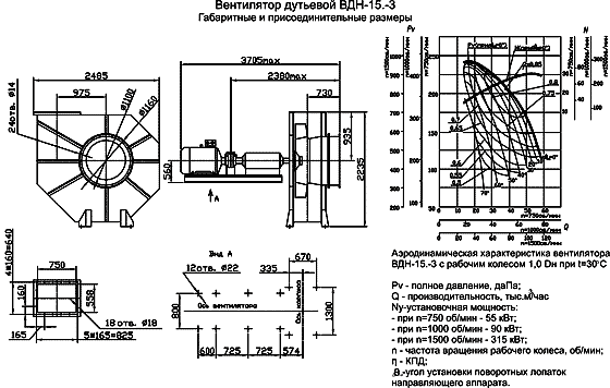 Вентилятор ВДН размеры, аэродинамические характеристики