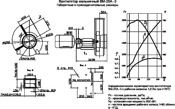 Вентилятор мельничный ВМ размеры, аэродинамические характеристики
