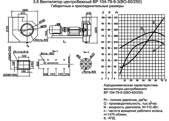 Вентилятор ВР 104-79-9-3 (ВО-60/250) размеры, аэродинамические характеристики