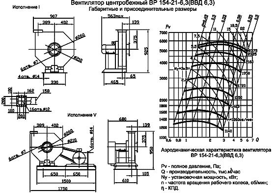 Вентилятор ВР 154-21 (ВВД) размеры, аэродинамические характеристики